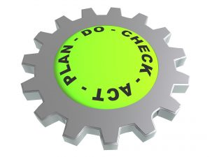 PDCA dalam ISO 45001
