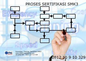 Proses Sertifikasi SMK3